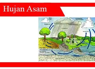 Hujan-asam-pengertian-penyebab-akibat-upaya-pencegahan