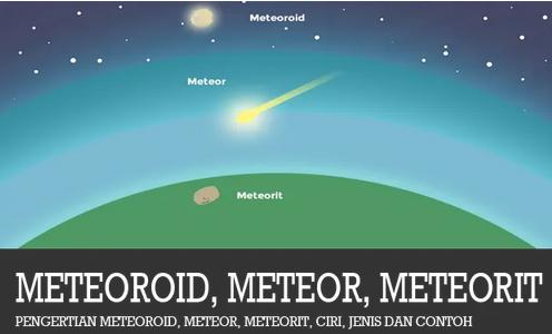 pengertian-meteoroid