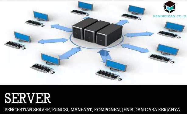 pengertian-server